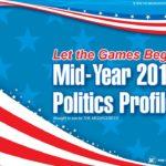 MID YEAR 2016 POLITICS