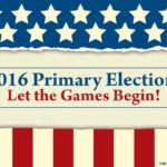 PRIMARY ELECTIONS 2016 PRESENTATION