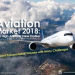 AVIATION MARKET 2018 THE HIGH-ALTITUDE VIEW PRESENTATION