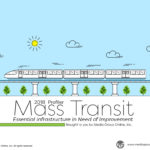 MASS TRANSIT 2018 PRESENTATION