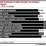 A BRIGHT SPOT FOR RETAIL?