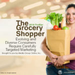 THE GROCERY SHOPPER 2018 PRESENTATION