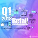 Q1 2018 RETAIL PERFORMANCE PRESENTATION