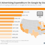 POLITICAL ADVERTISING EXPENDITURE ON GOOGLE BY STATE