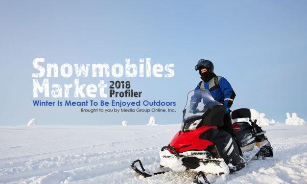 SNOWMOBILES MARKET 2018 PRESENTATION
