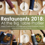 RESTAURANTS 2018: AT THE BIG TABLE PRESENTATION