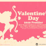 VALENTINE'S DAY 2019 PRESENTATION