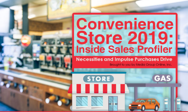CONVENIENCE STORES 2019: INSIDE SALES PRESENTATION