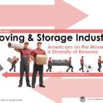 MOVING & STORAGE INDUSTRY 2019 PRESENTATION