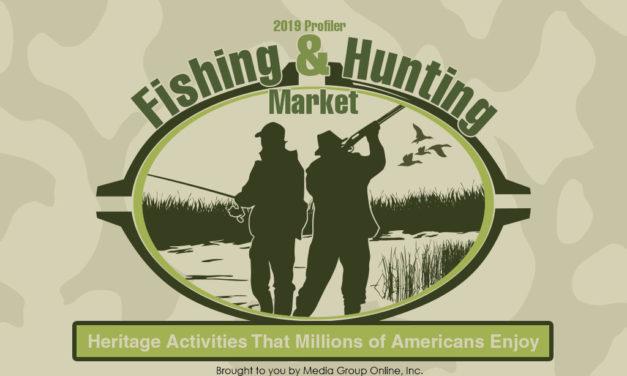 FISHING & HUNTING MARKET 2019 PRESENTATION