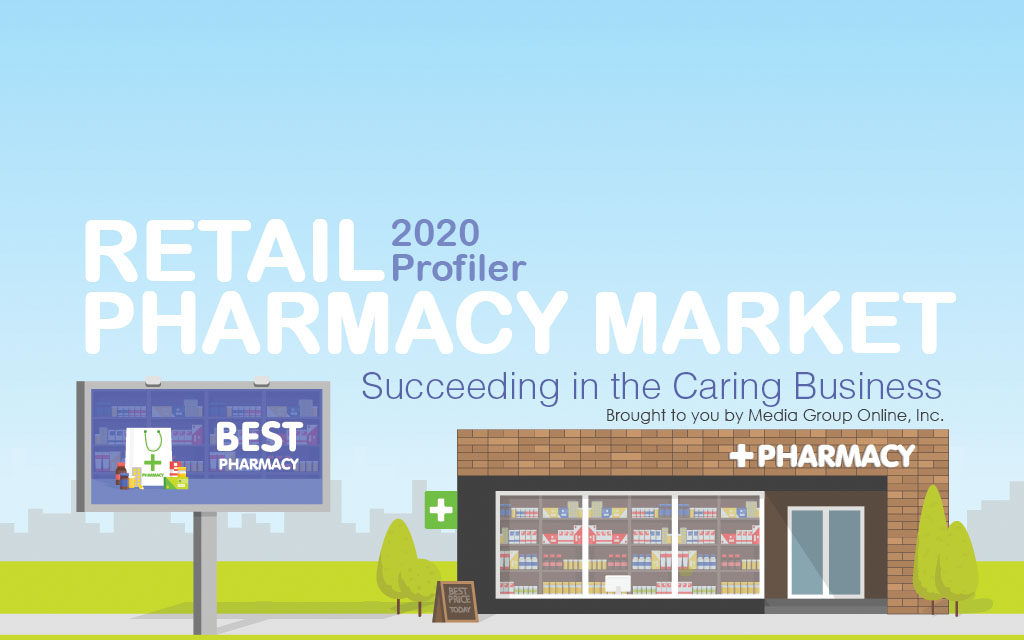 Retail Pharmacy Market 2020 Presentation