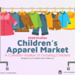 Children's Apparel Market 2020 Presentation
