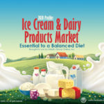 Ice Cream & Dairy Products Market 2020 Presentation