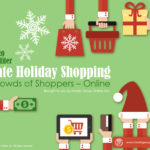 Late Holiday Shopping 2020: Crowds of Shoppers – Online Presentation