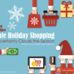 Late Holiday Shopping 2020: Uncertainty Clouds the Season Presentation