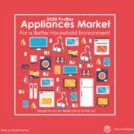 Appliances Market 2020 Presentation