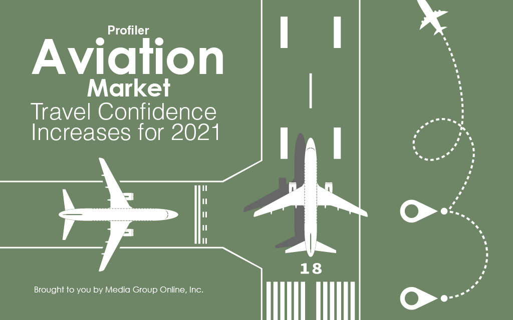 Aviation Market 2020 Presentation
