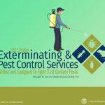 Exterminating & Pest Control Services 2021 Presentation
