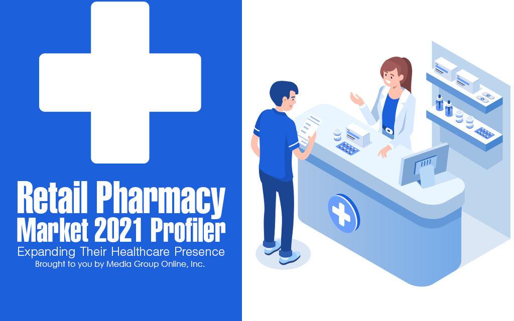 Retail Pharmacy Market 2021 Presentation