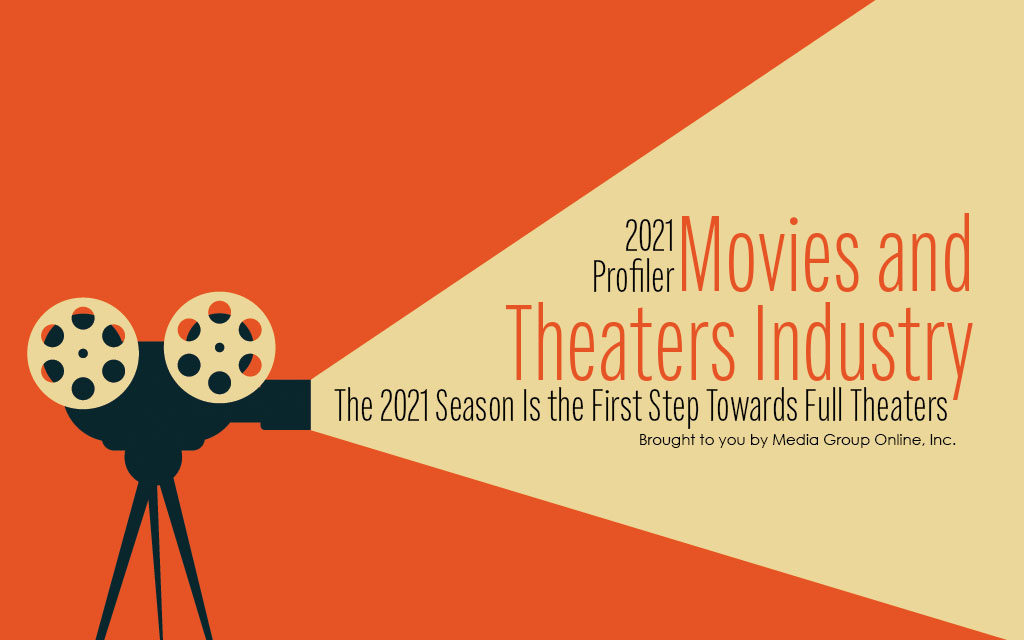 Movies and Theaters Industry 2021 Presentation