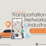 Transportation Networks Industry 2021 Presentation