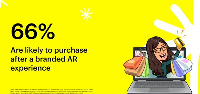 Snapchat Shares New Research Into the Evolving Use of AR in the Product Discovery and Purchase Process