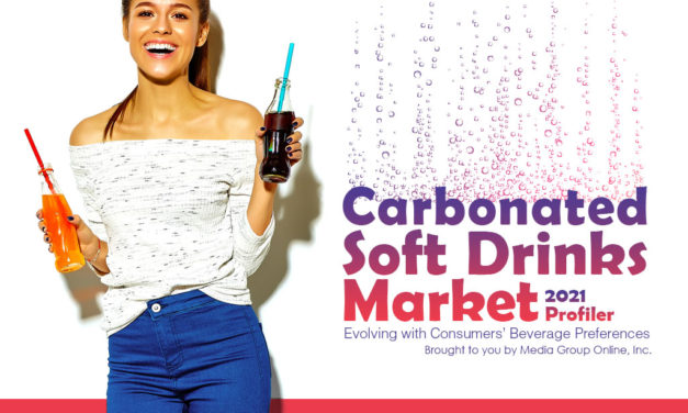 Carbonated Soft Drinks Market 2021 Presentation
