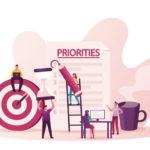 Prioritizing Sales Tasks in Order of Importance